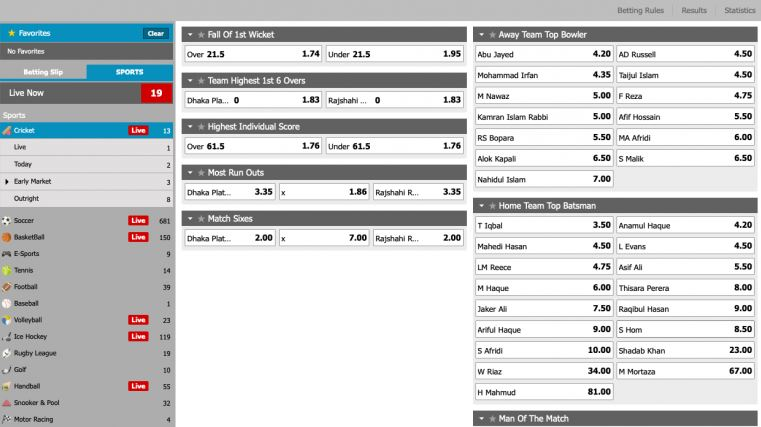 W88 Provides Complet Betting Markets and The Best Odds