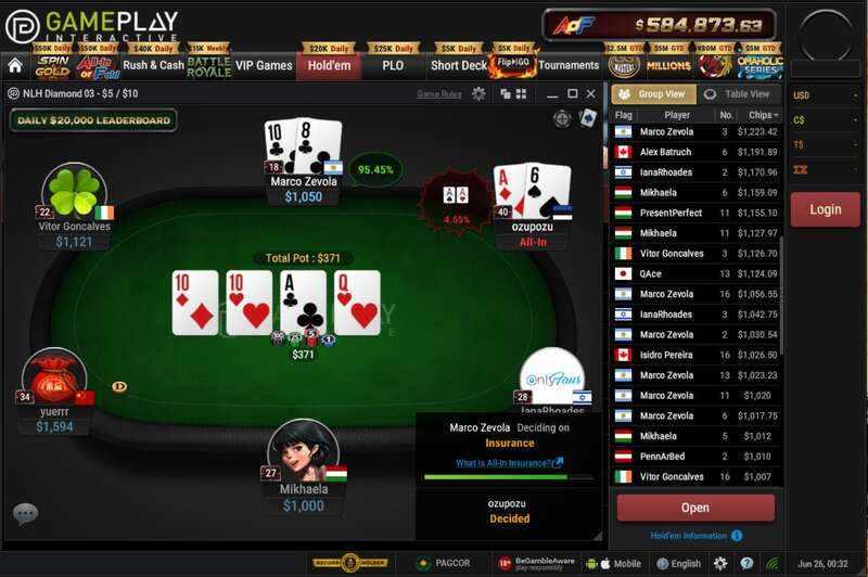 The Best Platform for The Online Poker Games That Make Money - NLH Poker